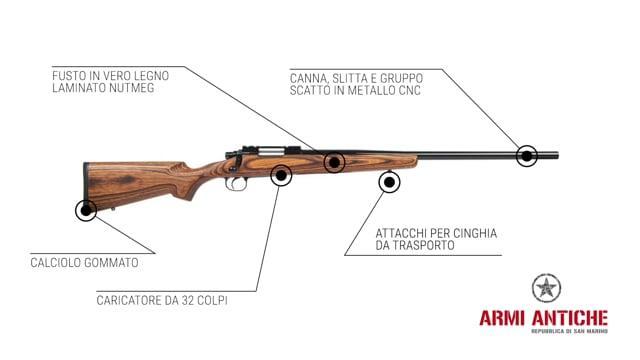 Fucile Sniper a Molla Gun Smith FGGS0006 Limited Edition - Legno Laminato Nutmeg - Ares